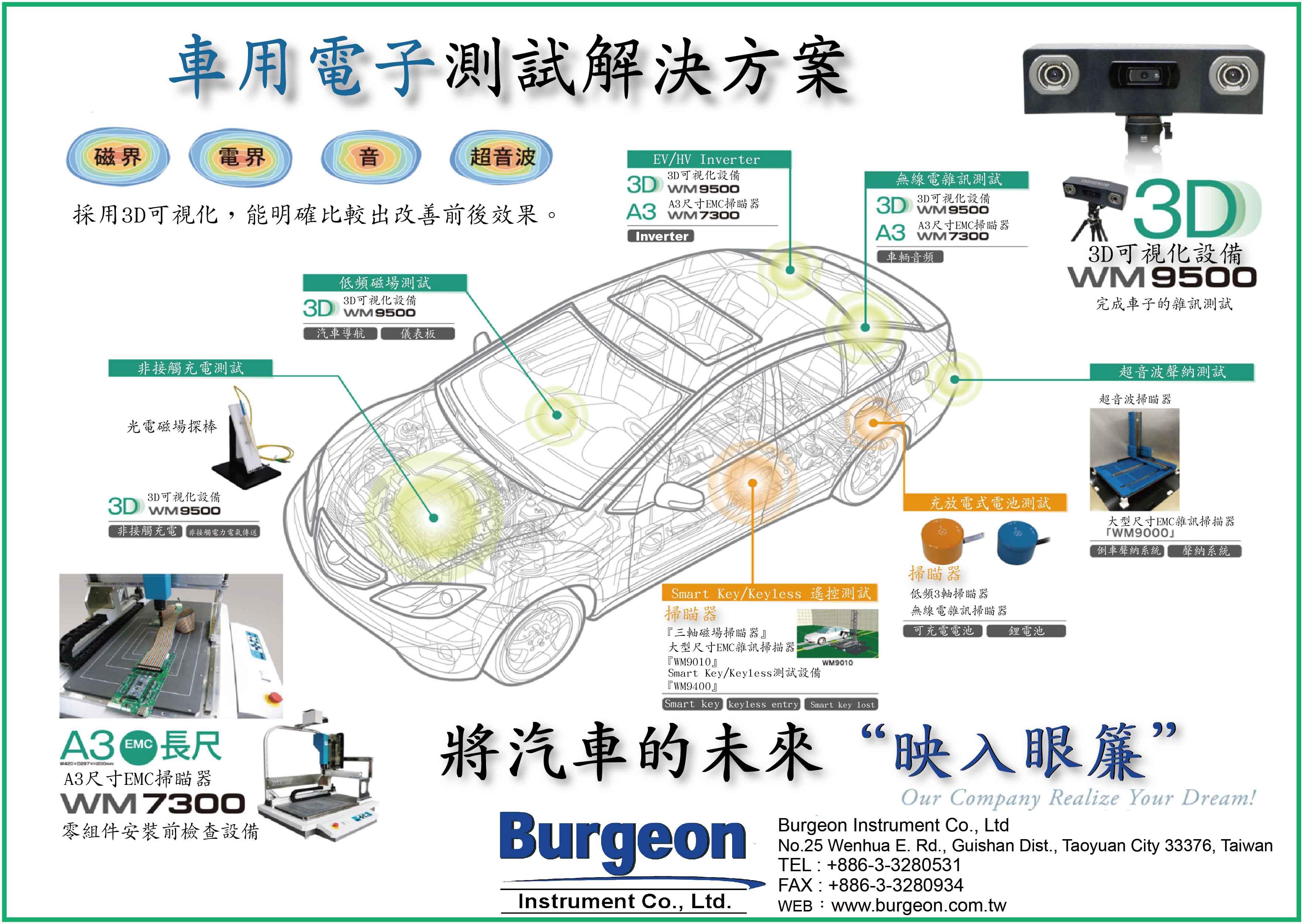 车用电子测试解决方案,将汽车的未来映入眼帘